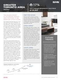 housing trends 2017 canada u0027s housing market outlook for 2017 guide you home