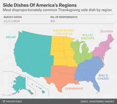 here are the most popular thanksgiving side dishes in every region
