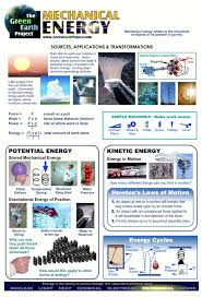 48 best study resources images on pinterest organic chemistry