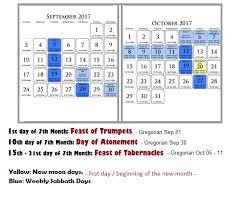 biblical calendar biblical calendar biblical luni solar calendar for september