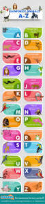 list of a z rainforest animals for kids mocomi com
