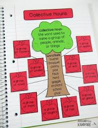 best 25 noun activities ideas on pinterest noun chart plural