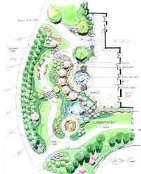 No Grass Backyard Ideas Small Backyard Landscaping Ideas No Grass Backyard Landscape