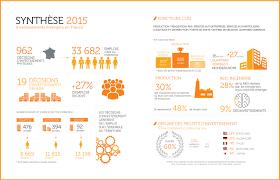chambre de commerce française à l étranger internationalisation de l économie française en 2015 attractivité