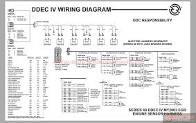 ddec iv wiring diagram detroit diesel diagrams u2022 sewacar co