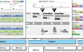 Agile Project Management Excel Template Managing Stakeholders In Agile Projects