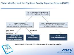 pqrs registries physician value based payment modifier the medicare