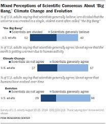 sample of significance of study in research paper public and scientists u0027 views on science and society pew research