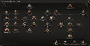 The Radical Plan To Destroy by Hoi Iv Kaiserreich Progress Report 18 Paradoxplaza