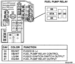 2004 chevy impala 2003 electrical problem scan codes scntool shops