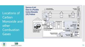 healthy homes carbon monoxide the silent killer and other