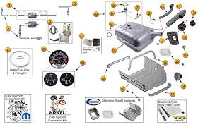 interactive diagram jeep cj fuel system parts jeep cj5 parts