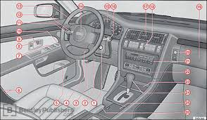 audi a6 owners manual excerpt audi owner s manual a8 1999 bentley publishers