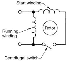 dc and ac machines single phase machines