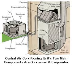 top 10 heating air conditioning contractors in san mateo county ca