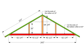 building the trusses for the home pinterest double carport