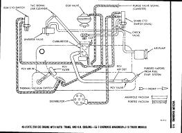 jeep cj7 engine diagram jeep wiring diagrams instruction