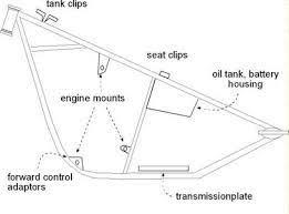 31 best motorcycle wiring diagram images on pinterest biking