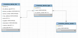 yii2 override layout php yii2 activedataprovider sort using count in relational stack