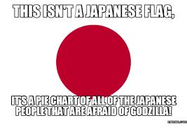 Pie Chart Meme Generator - 25 best memes about pie chart meme generator pie chart meme