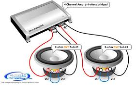 subwoofer wiring what is the best amp for these subwoofers