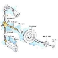 Installing Bathtub Replace A Bathtub Faucet U2013 Modafizone Co