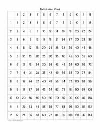 9 times tables worksheet free times tables worksheets multiplication chart homeschool