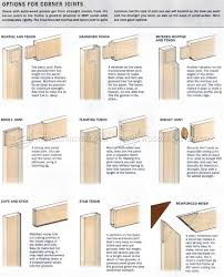 Mortise And Tenon Cabinet Doors Frame And Panel Construction Construction Doors And Woodworking