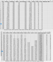 Vacation Accrual Spreadsheet Retirement Calculator Spreadsheet Haisume
