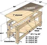 over 50 free workbench woodcraft plans at allcrafts net