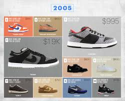 world s most expensive shoes flight club u0027s most expensive sneakers of the last decade complex