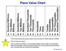 4th grade place value with big numbers that will be in your bank