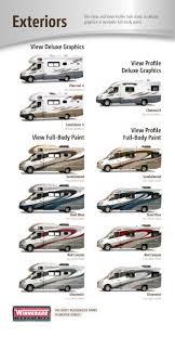 2011 vew view profile class c diesel motorhome