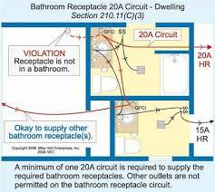 bathroom bathroom lighting electrical code lights in a dwelling
