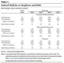 100 proposal budget template 9 it budget template u2013