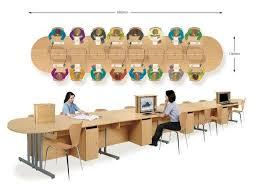 Keller Expandable Reception Desk Computer Lab Design Google Search Learning Space Design