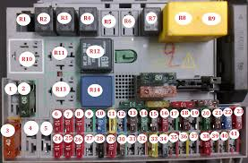 96 Suburban Multifunction Switch Wiring Diagram Fuse And Relay Box Diagram Opel Vauxhall Astra G