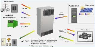 outback radian gs4048a inverter charger fasett info