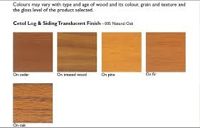 Sikkens Cetol Interior Stain Sikkens Log U0026 Siding In Sikkens Exterior At Log Home Store