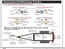 7 pin flat trailer wiring diagram with incredible plug carlplant