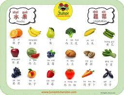 zodiac placemat printable mandarin fruits veggies placemat jump