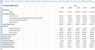 Financial Spreadsheet Free Corporate Financial Planning And Forecasting Spreadsheet