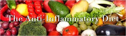 nits fitness mantra burn fat with anti inflammatory foods
