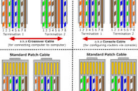 cat5 patch cable wiring diagram wiring diagram