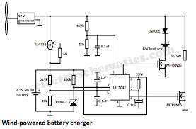 wind powered battery charger