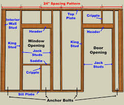 How To Build A Large Shed From Scratch by How To Build A Garage From The Ground Up 15 Steps With Pictures