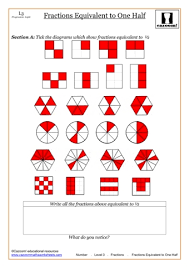 fractions teaching ideas