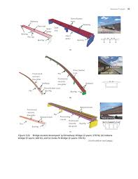 chapter 3 research program proposed aashto lrfd bridge design
