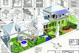 green homes designs are futuristic green houses just a distraction