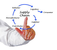 What Is The Blind Spot What U0027s Your Company U0027s Supply Chain Blind Spot Drive